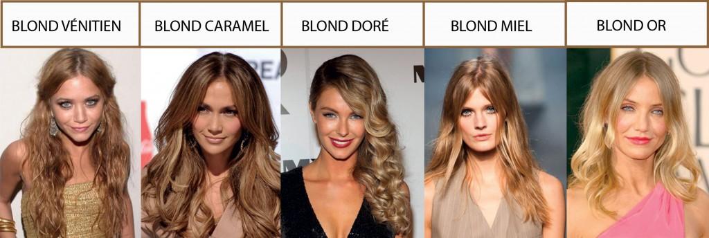 Les blonds aux nuances chaudes (doré, cuivré) pour les saisons printemps et  automne Blond vénitien, blond caramel, blond doré, Blond miel, blond or,